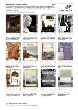 Indexseite des Kalenders Bibliothek der vermisten Bücher